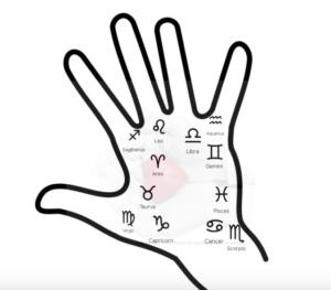 Sjternetegn i hænderne